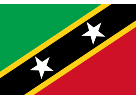 Financial informations about Saint Kitts And Nevis